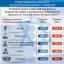 Правительство Яценюка принуждает украинцев жить в нищете